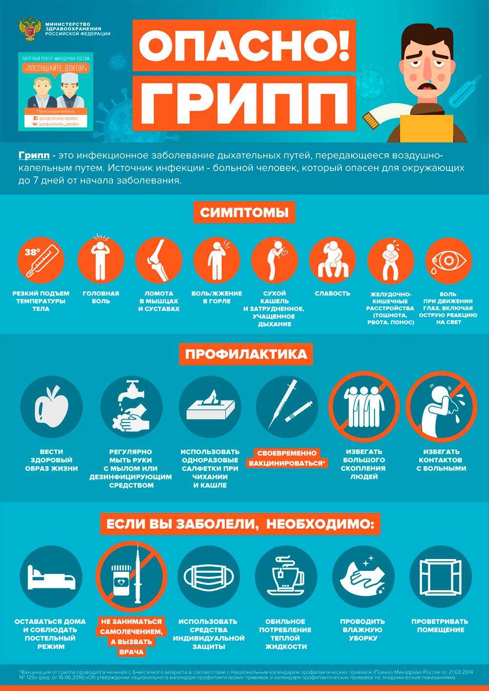 Городская больница 25 нижний новгород официальный сайт